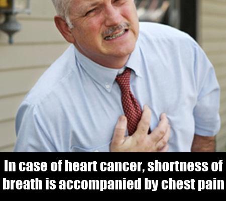 Breath Shortness
